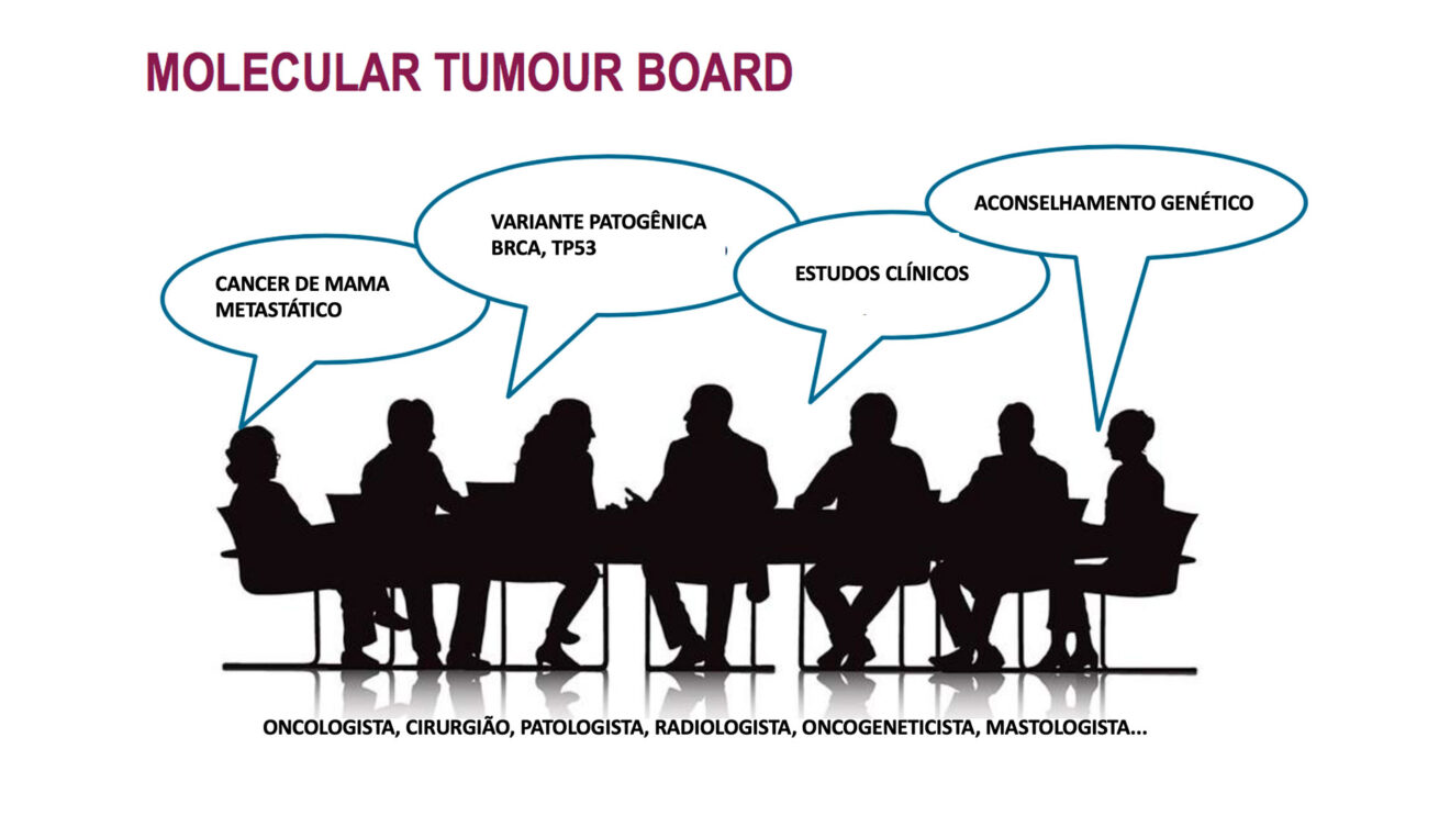 Qual a importância do tumor board molecular para o paciente oncológico?